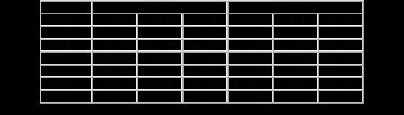 UBOS Income Table 2010