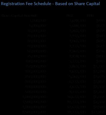 Registration Fees - Share Capital v2