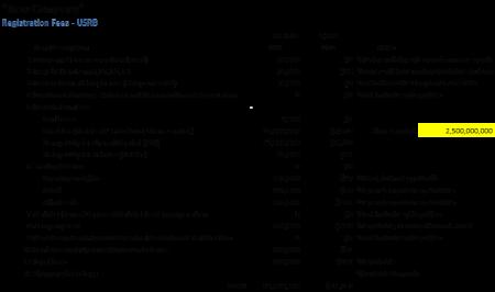 Registration Fees - Uganda v3